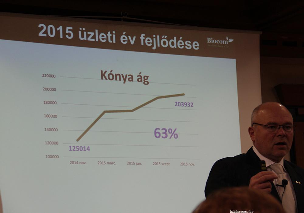 Beszédes számok Kónya György ágvezető előadásában...