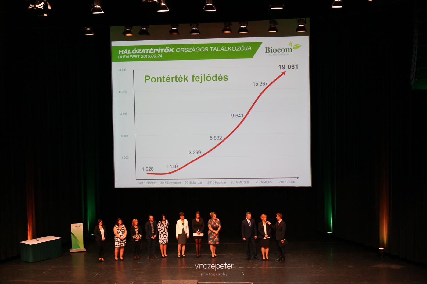 Lám, milyen lehetőséget ad a Biocom, egy jó terméktapasztalatból kiindulva, tervezett üzletépítéssel. A kivetítőn Tóth Wolford Erika és Tóth Lajos látványos fejlődése, a nyilatkozatuk alatt.